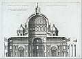 Speculum Romanae Magnificentiae- Longitudinal Section Showing the Interior of Saint Peter's Basilica as Conceived by Michelangelo (Published in 1569) MET DT203425.jpg