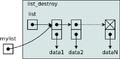Structures de données en C-list destroy 1.png