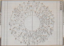 Interactive Star Map Northern Hemisphere.Star Chart Wikipedia