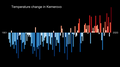 Temperature Bar Chart Asia-Russia-Kemerovo-1901-2020--2021-07-13.png