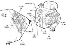 Apollo Docking Mechanism - Wikipedia