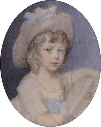 William Hayley - Hayley's son, Thomas Alphonso. (Jeremiah Meyer)