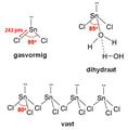 Tin(II)chloride-structuren.png