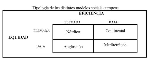 Pedagogía Progresista Wikipedia La Enciclopedia Libre