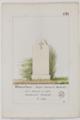 Tombeaux de personnages marquants enterrés dans les cimetières de Paris - 159 - Danselme.png