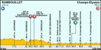 Tour de France 2012 - Etappe 20.png