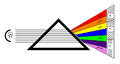 Tristimulus values.PNG