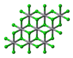Plan view of a single layer in the crystal structure of vanadium(II) chloride