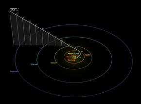 Carl Sagan Pale Blue Dot Quote | Pale Blue Dot Wikipedia