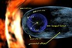 Voyager 1 entering heliosheath region-ar.jpg