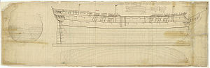 HMS Warspite (1807) - Image: Warspite (1807), Colossus (1803)