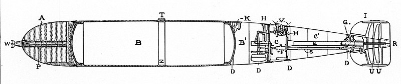 The introduction of the Whitehead torpedo revolutionized naval warfare. Torpedo's general profile: A. war-head B. air-flask. B'. immersion-chamber CC'. after-body C. engine-room DDDD. drain-holes E. shaft-tube F. steering-engine G. bevel-gear box H. depth-index I. tail K. charging and stop-valves L. locking-gear M. engine bed-plate P. primer-case R. rudder S. steering-rod tube T. guide-stud UU. propellers V. valve-group W. war-nose Z. strengthening-band Whitehead torpedo General Profile, The Whitehead Torpedo U.S.N.1898.jpg