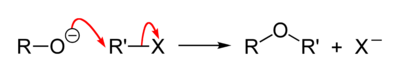 Williamson ether synthesis mechanism