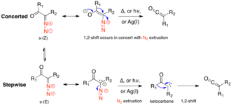 Wolff rearrangement - Concerted versus stepwise mechanism for ground state conformers.