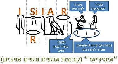 YsyriA-Merenptah Stele