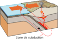 Zone de subduction djareku.png