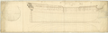 'Monarch' (1765); 'Ramilies' (1763); 'Invincible' (1765); 'Robust' (1764); 'Magnificent' (1766); 'Marlborough' (1767) RMG J3358.png