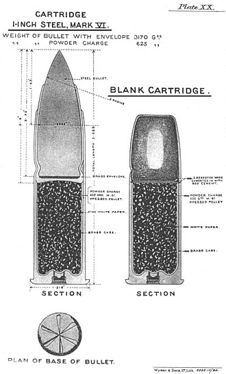 1-inch Nordenfelt gun - Image: 1 inch Nordenfelt Cartridge Mk VI Diagram 1894