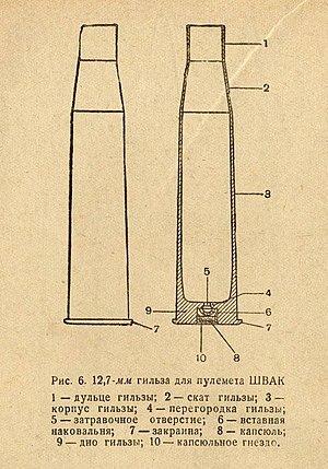 ShVAK cannon - 12,7x108R ShVAK MG cartridge case drawing.