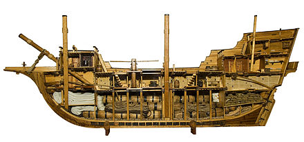 Model of a typical merchantman of the period, showing the cramped conditions that had to be endured 17th-century-merchantman.jpg