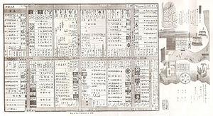 Yoshiwara - Map of the Yoshiwara from 1846.