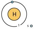 1 H Bohr model.png