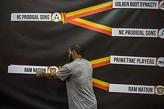 The Basketball Tournament - Ram Nation advancing its name on the bracket