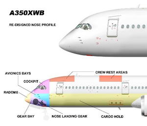 English: A350XWB Diagram