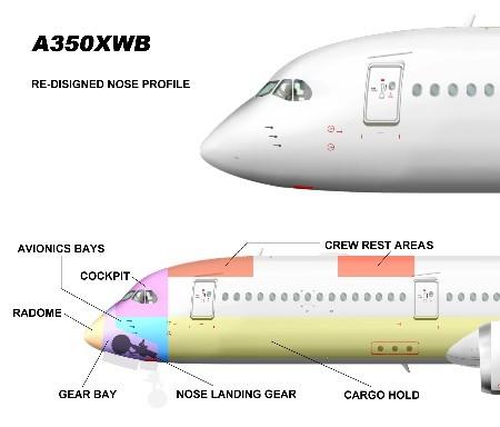 A350xwb nose 2009B