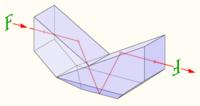 "Abbe-Koenig ""roof prism"" design"