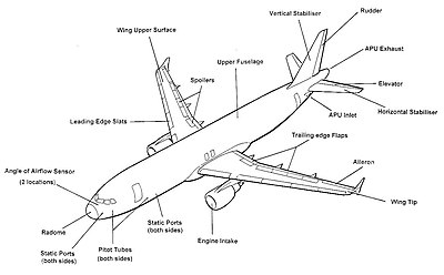 Aircraft Parts eng.jpg