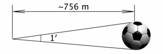Minute and second of arc - An illustration of the size of an arcminute (not to scale.) A standard association football ball (22 cm diameter) subtends an angle of 1 arcminute at a distance of approximately 775 meters.