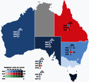 Australia 1919 federal election.png