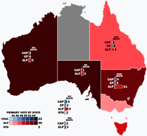 Australia 1943 federal election.png