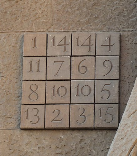 Magic square - Wikiwand