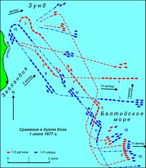Battle of Køge Bay (1677) - Battle in Koge Bay