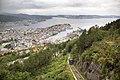 Bergen panorama - panoramio.jpg