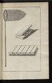 """Berger-Perrière, J. Aug., """" Introduction à l'histoire naturelle des insectes, en forme d'entretiens (...)."""".pdf"""