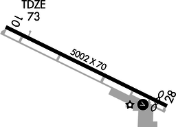 Bermuda Dunes Airport diagram.png