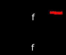 Haskell (programming language) - Wikipedia