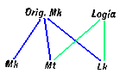 C+B-Gospels-DiagramC(a)-2SourceHoltzmannPre1878Solution.PNG
