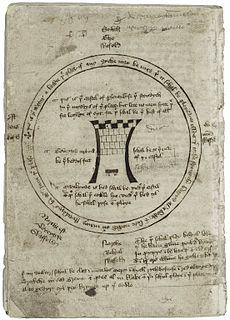 Macro Manuscript