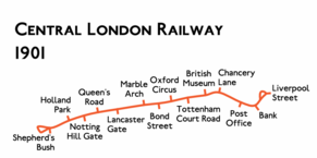 Route diagram showing the railway running from Shepherd's Bush at left to Liverpool Street at right, with small loops extending beyond the termini at each end