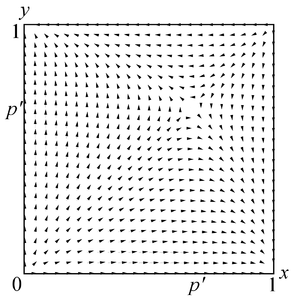 Chicken (game) - Fig 7a: Vector field for two population replicator dynamics and Hawk–Dove