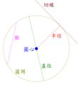 CirclesLines ZH.png