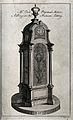 "Clocks; James Cox's ""perpetual motion"" self-winding clock. E Wellcome V0023851.jpg"