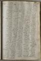 Codex trivulzianus Image 94.png