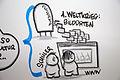 Coding da Vinci - Der Kultur-Hackathon (14100960766).jpg