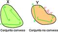Convexidad definición.png