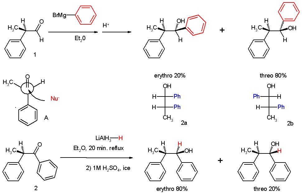 Scheme 1. Cram's rule of asymmetric induction